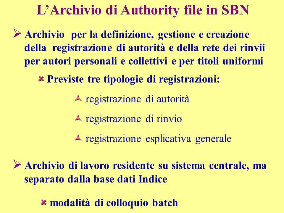LArchivio di Authority file in SBN Archivio per la definizione, gestione e creazione della registrazione di autorità e della rete dei rinvii per autor