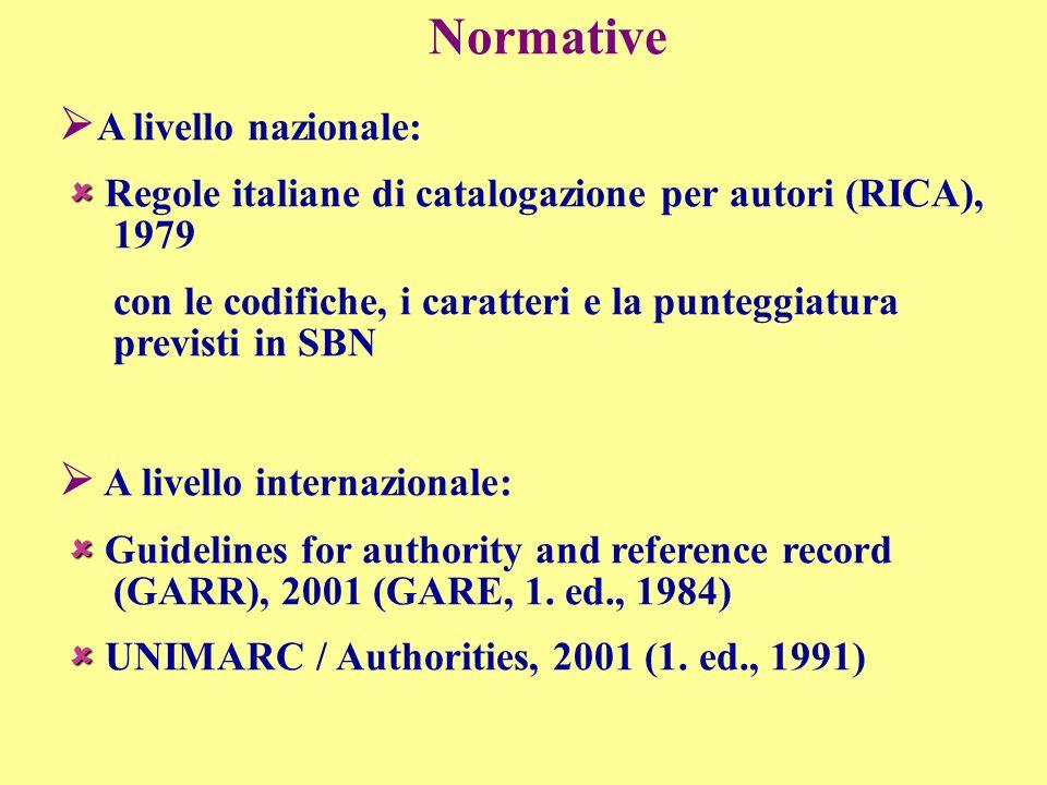 Normative A livello nazionale: Regole italiane di catalogazione per autori (RICA), 1979 con le codifiche, i caratteri e la punteggiatura previsti in SBN A livello internazionale: Guidelines for authority and reference record (GARR), 2001 (GARE, 1.