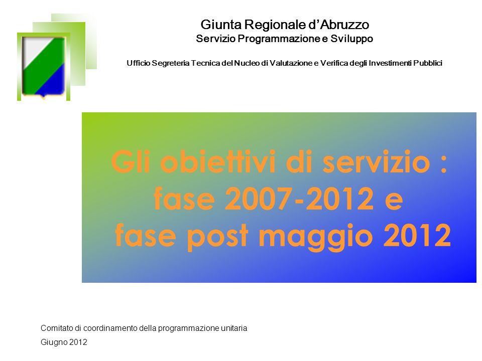 Gli obiettivi di servizio : fase 2007-2012 e fase post maggio 2012 Giunta Regionale dAbruzzo Servizio Programmazione e Sviluppo Ufficio Segreteria Tecnica del Nucleo di Valutazione e Verifica degli Investimenti Pubblici Comitato di coordinamento della programmazione unitaria Giugno 2012