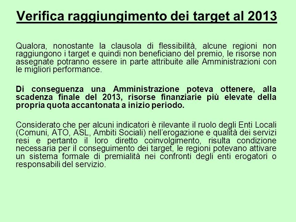 Verifica raggiungimento dei target al 2013 Qualora, nonostante la clausola di flessibilità, alcune regioni non raggiungono i target e quindi non beneficiano del premio, le risorse non assegnate potranno essere in parte attribuite alle Amministrazioni con le migliori performance.