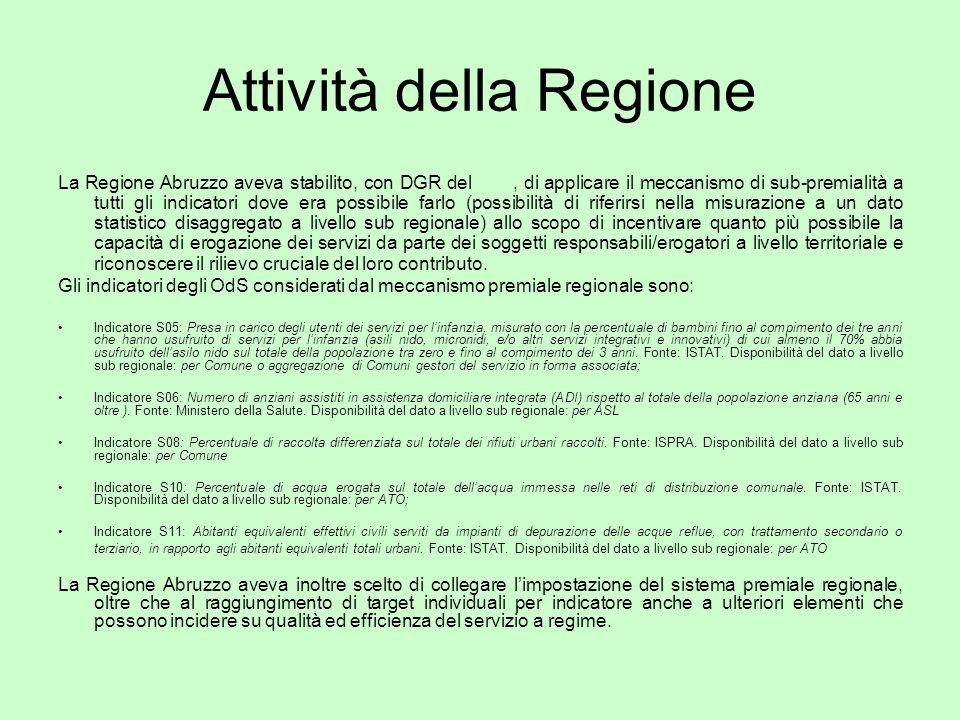 Attività della Regione La Regione Abruzzo aveva stabilito, con DGR del, di applicare il meccanismo di sub-premialità a tutti gli indicatori dove era possibile farlo (possibilità di riferirsi nella misurazione a un dato statistico disaggregato a livello sub regionale) allo scopo di incentivare quanto più possibile la capacità di erogazione dei servizi da parte dei soggetti responsabili/erogatori a livello territoriale e riconoscere il rilievo cruciale del loro contributo.