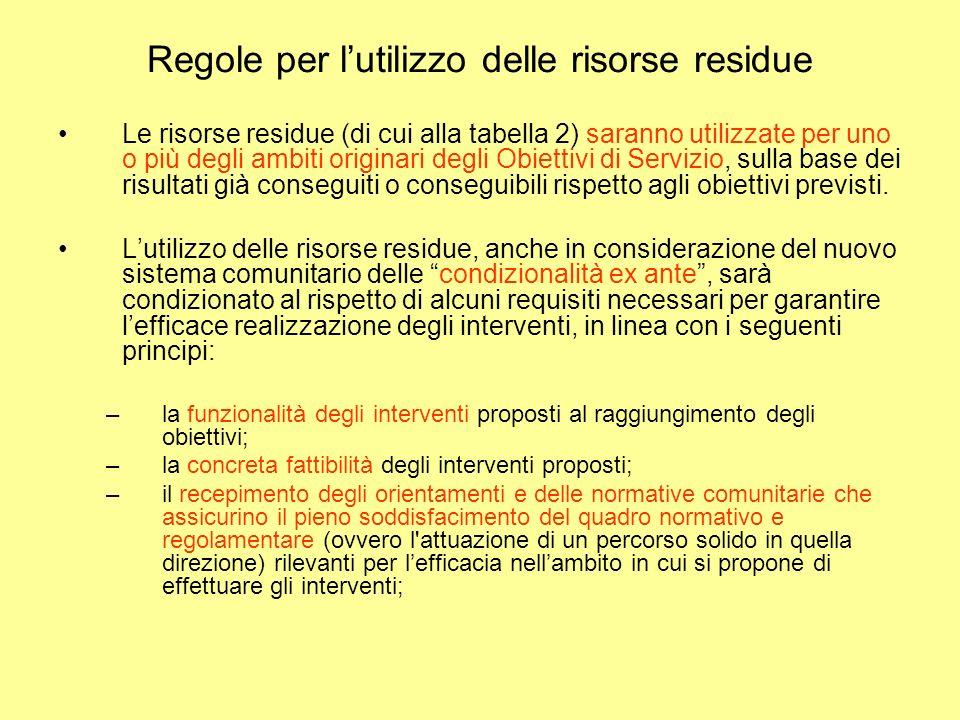 Regole per lutilizzo delle risorse residue Le risorse residue (di cui alla tabella 2) saranno utilizzate per uno o più degli ambiti originari degli Obiettivi di Servizio, sulla base dei risultati già conseguiti o conseguibili rispetto agli obiettivi previsti.