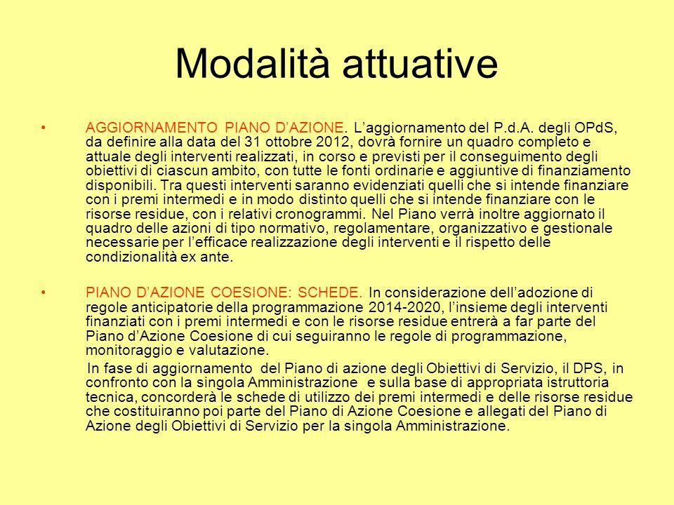 Modalità attuative AGGIORNAMENTO PIANO DAZIONE. Laggiornamento del P.d.A.