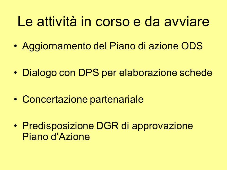Le attività in corso e da avviare Aggiornamento del Piano di azione ODS Dialogo con DPS per elaborazione schede Concertazione partenariale Predisposizione DGR di approvazione Piano dAzione