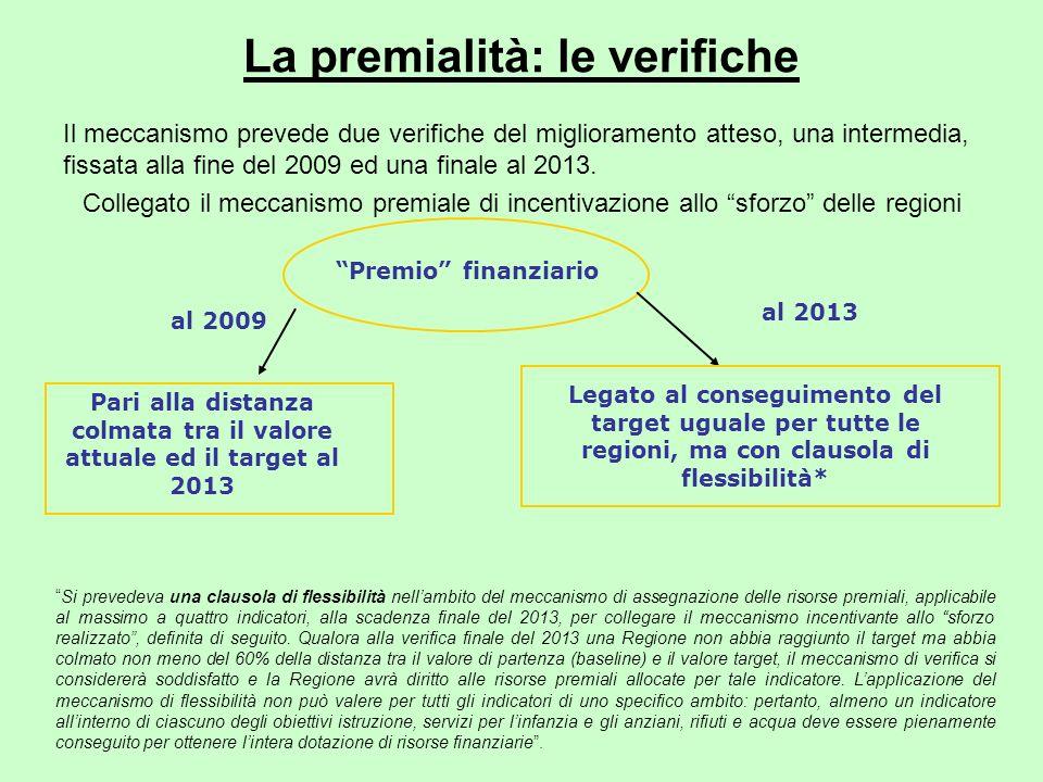 La premialità: le verifiche Il meccanismo prevede due verifiche del miglioramento atteso, una intermedia, fissata alla fine del 2009 ed una finale al 2013.