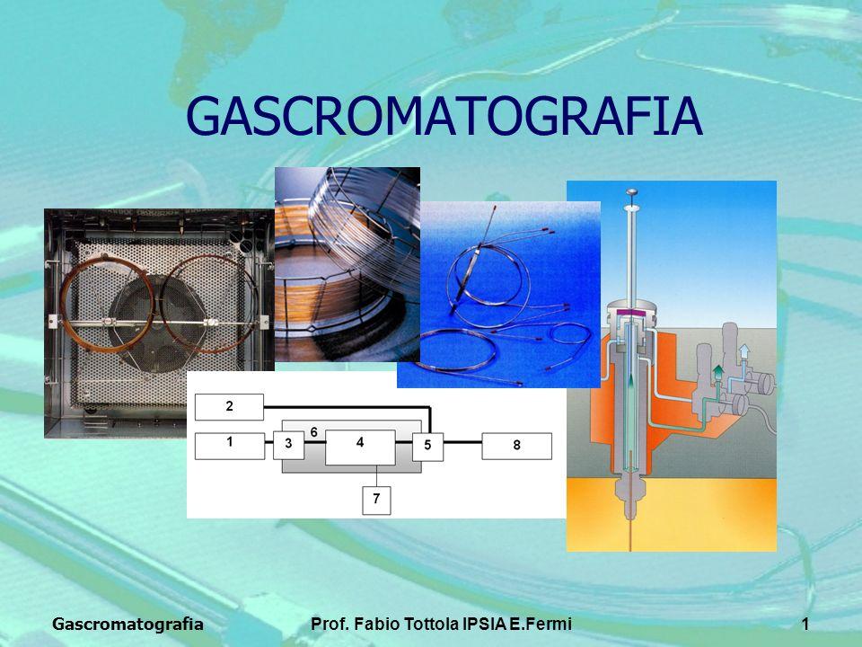 GascromatografiaProf. Fabio Tottola IPSIA E.Fermi1 GASCROMATOGRAFIA