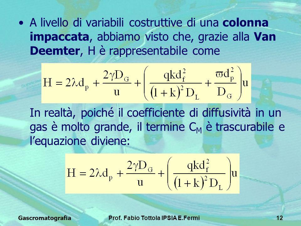 GascromatografiaProf. Fabio Tottola IPSIA E.Fermi12 A livello di variabili costruttive di una colonna impaccata, abbiamo visto che, grazie alla Van De