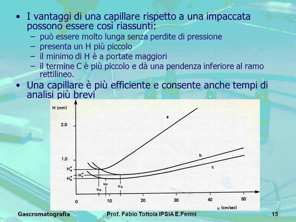 GascromatografiaProf. Fabio Tottola IPSIA E.Fermi15 I vantaggi di una capillare rispetto a una impaccata possono essere così riassunti: –può essere mo