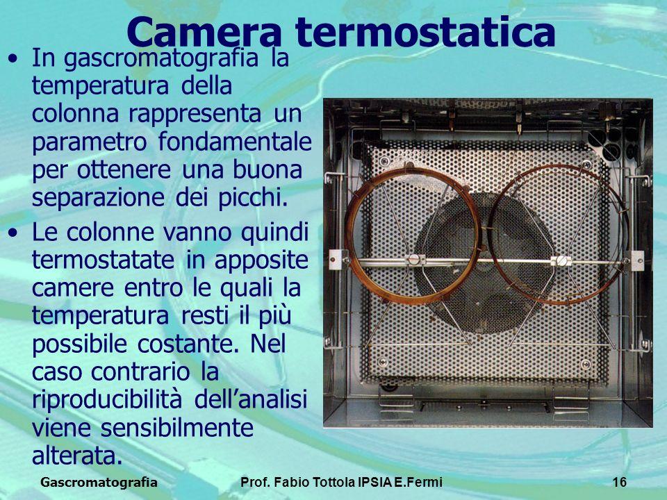 GascromatografiaProf. Fabio Tottola IPSIA E.Fermi16 Camera termostatica In gascromatografia la temperatura della colonna rappresenta un parametro fond