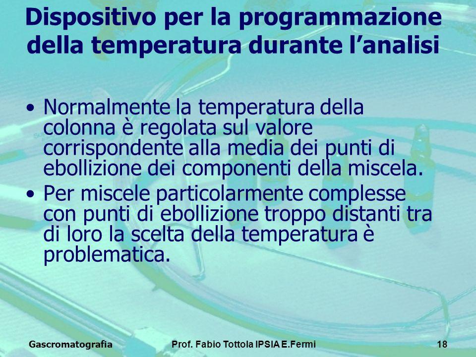 GascromatografiaProf. Fabio Tottola IPSIA E.Fermi18 Dispositivo per la programmazione della temperatura durante lanalisi Normalmente la temperatura de