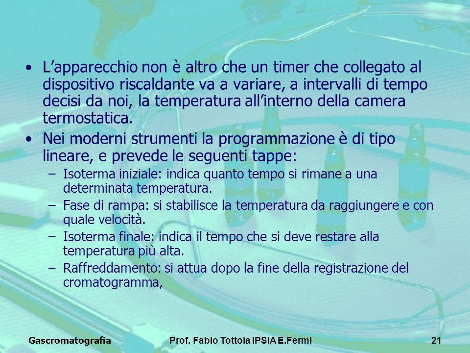 GascromatografiaProf. Fabio Tottola IPSIA E.Fermi21 Lapparecchio non è altro che un timer che collegato al dispositivo riscaldante va a variare, a int