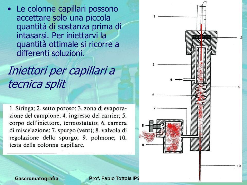 GascromatografiaProf. Fabio Tottola IPSIA E.Fermi23 Le colonne capillari possono accettare solo una piccola quantità di sostanza prima di intasarsi. P