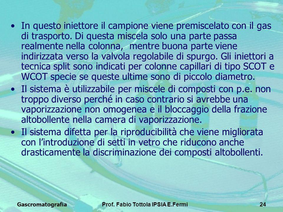 GascromatografiaProf. Fabio Tottola IPSIA E.Fermi24 In questo iniettore il campione viene premiscelato con il gas di trasporto. Di questa miscela solo