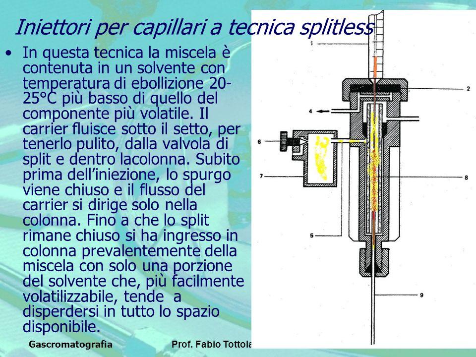 GascromatografiaProf. Fabio Tottola IPSIA E.Fermi25 In questa tecnica la miscela è contenuta in un solvente con temperatura di ebollizione 20- 25°C pi
