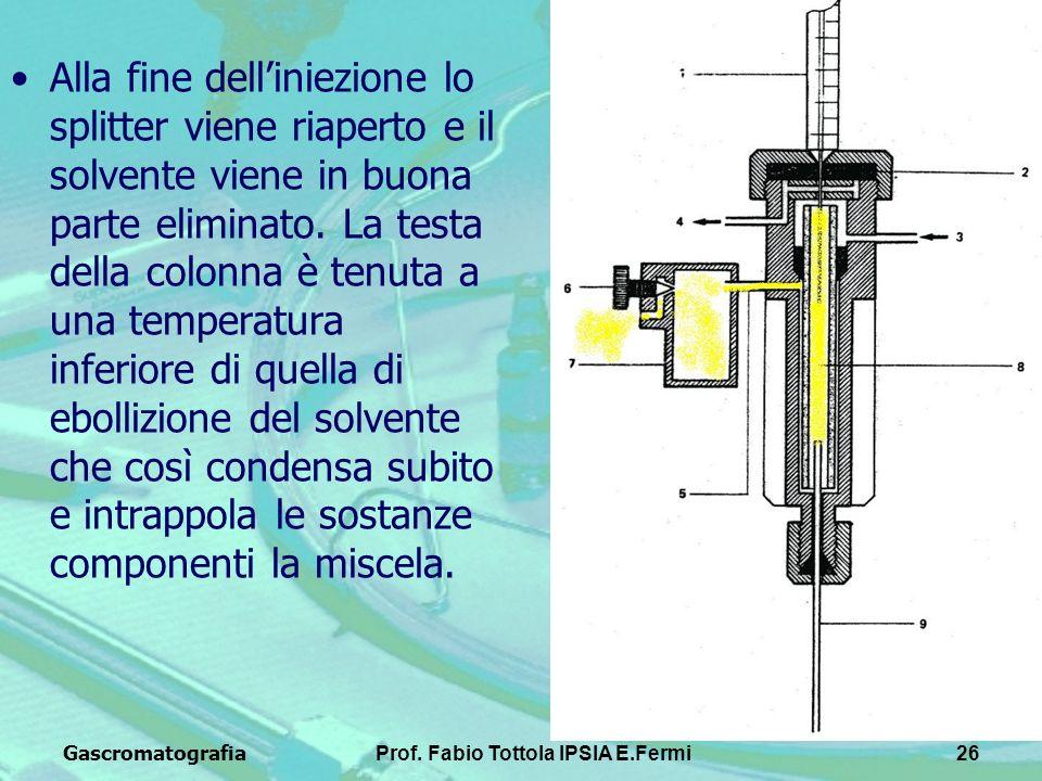 GascromatografiaProf. Fabio Tottola IPSIA E.Fermi26 Alla fine delliniezione lo splitter viene riaperto e il solvente viene in buona parte eliminato. L