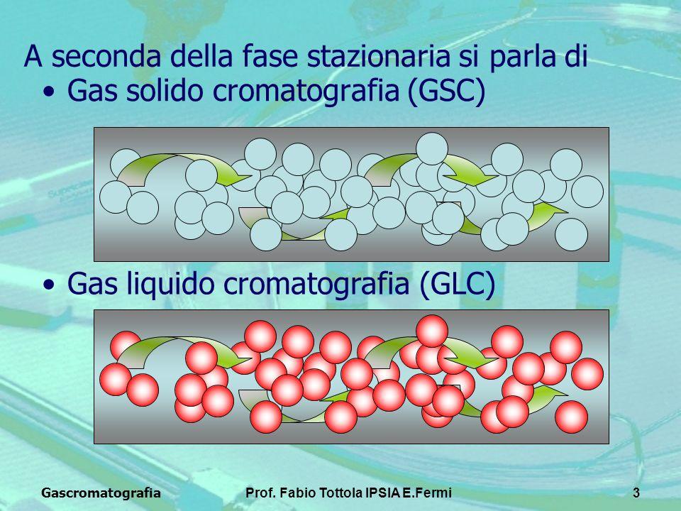 GascromatografiaProf. Fabio Tottola IPSIA E.Fermi3 A seconda della fase stazionaria si parla di Gas solido cromatografia (GSC) Gas liquido cromatograf