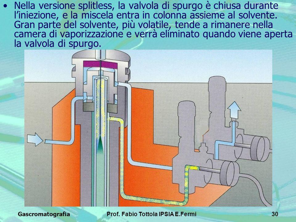 GascromatografiaProf. Fabio Tottola IPSIA E.Fermi30 Nella versione splitless, la valvola di spurgo è chiusa durante liniezione, e la miscela entra in