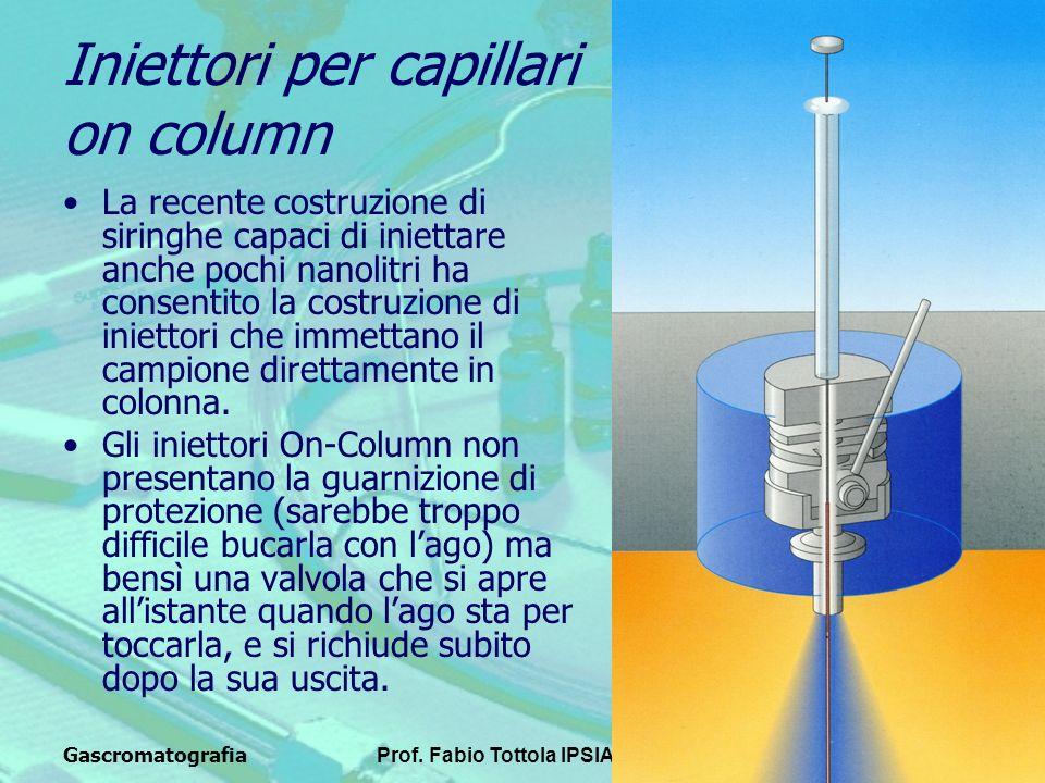 GascromatografiaProf. Fabio Tottola IPSIA E.Fermi31 La recente costruzione di siringhe capaci di iniettare anche pochi nanolitri ha consentito la cost
