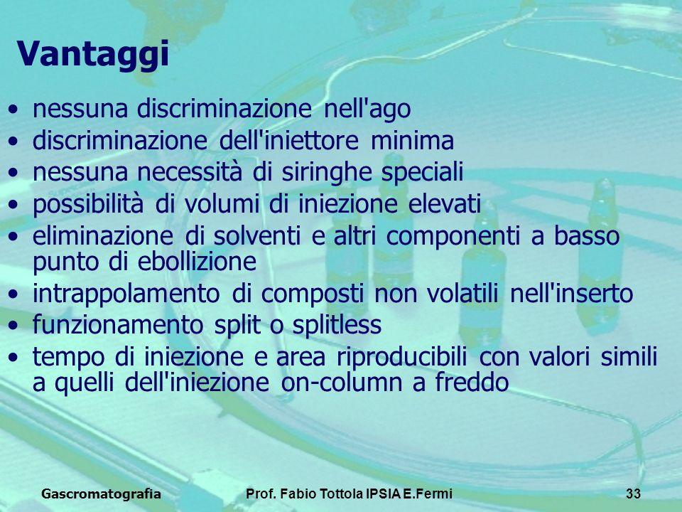 GascromatografiaProf. Fabio Tottola IPSIA E.Fermi33 Vantaggi nessuna discriminazione nell'ago discriminazione dell'iniettore minima nessuna necessità