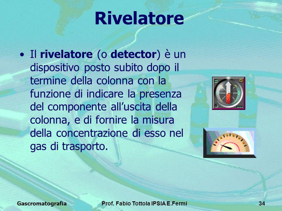 GascromatografiaProf. Fabio Tottola IPSIA E.Fermi34 Rivelatore Il rivelatore (o detector) è un dispositivo posto subito dopo il termine della colonna