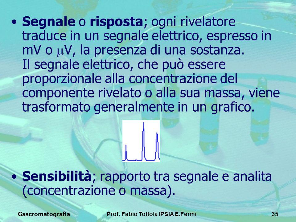 GascromatografiaProf. Fabio Tottola IPSIA E.Fermi35 Segnale o risposta; ogni rivelatore traduce in un segnale elettrico, espresso in mV o V, la presen