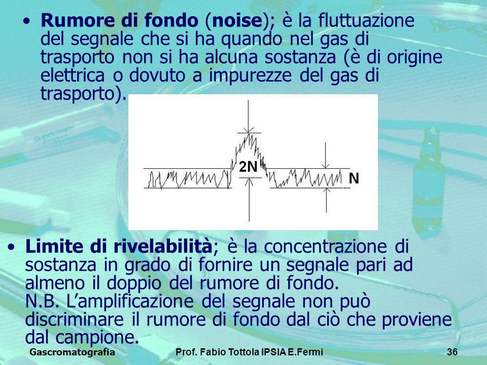 GascromatografiaProf. Fabio Tottola IPSIA E.Fermi36 Rumore di fondo (noise); è la fluttuazione del segnale che si ha quando nel gas di trasporto non s