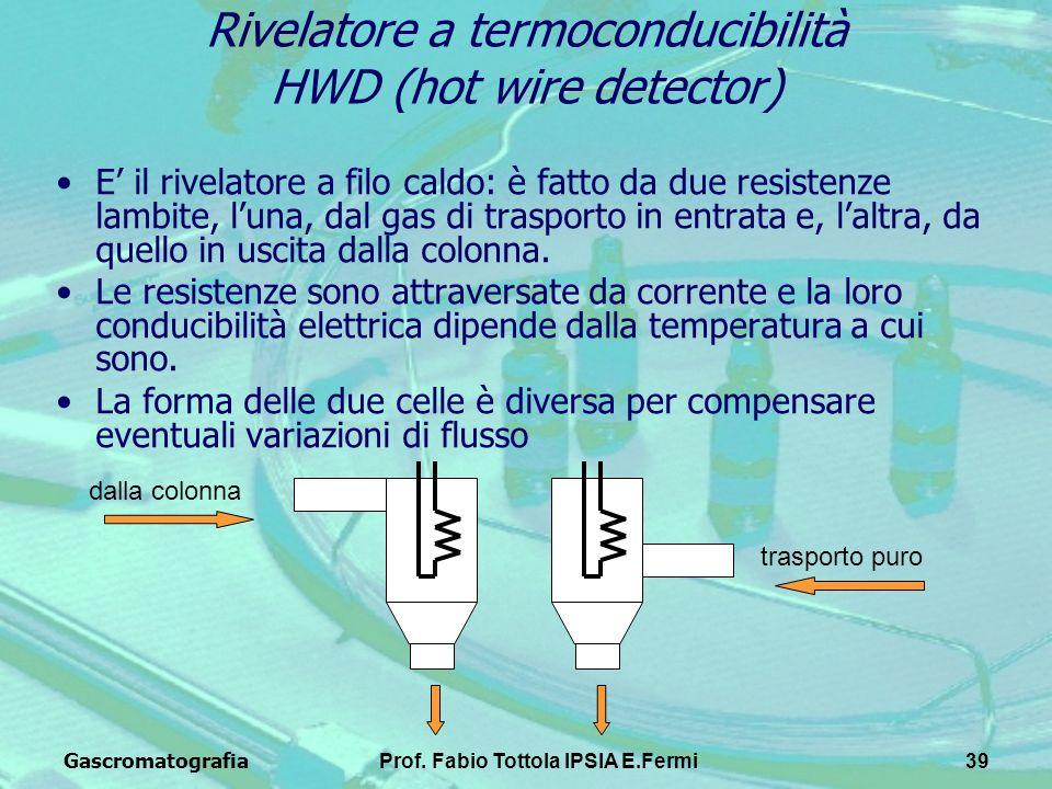 GascromatografiaProf. Fabio Tottola IPSIA E.Fermi39 Rivelatore a termoconducibilità HWD (hot wire detector) E il rivelatore a filo caldo: è fatto da d