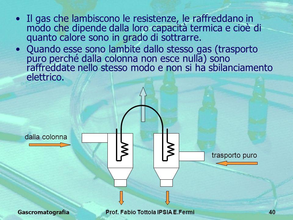 GascromatografiaProf. Fabio Tottola IPSIA E.Fermi40 Il gas che lambiscono le resistenze, le raffreddano in modo che dipende dalla loro capacità termic
