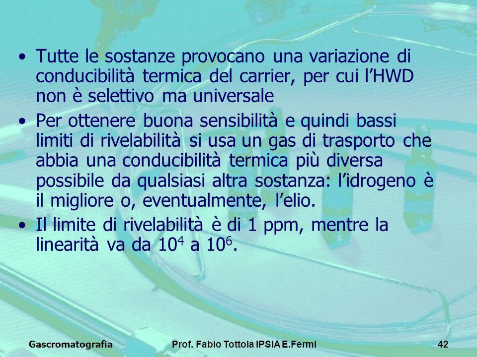 GascromatografiaProf. Fabio Tottola IPSIA E.Fermi42 Tutte le sostanze provocano una variazione di conducibilità termica del carrier, per cui lHWD non
