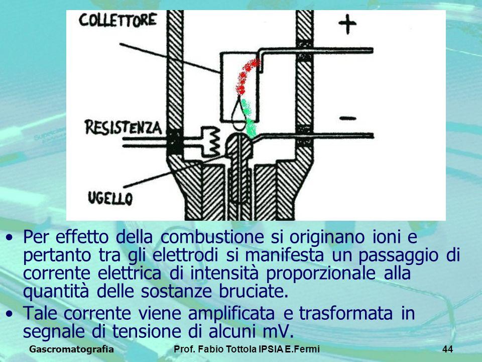 GascromatografiaProf. Fabio Tottola IPSIA E.Fermi44 Per effetto della combustione si originano ioni e pertanto tra gli elettrodi si manifesta un passa