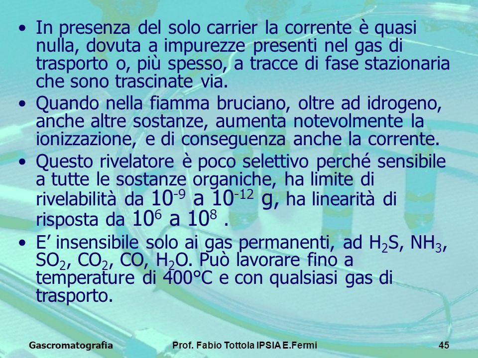 GascromatografiaProf. Fabio Tottola IPSIA E.Fermi45 In presenza del solo carrier la corrente è quasi nulla, dovuta a impurezze presenti nel gas di tra