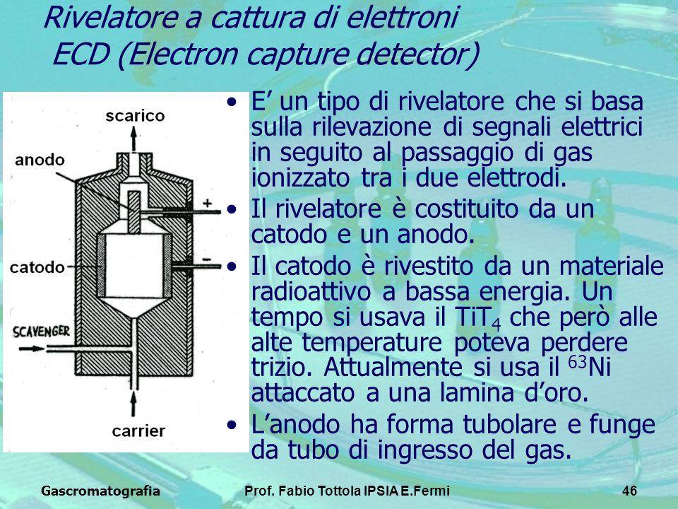 GascromatografiaProf. Fabio Tottola IPSIA E.Fermi46 Rivelatore a cattura di elettroni ECD (Electron capture detector) E un tipo di rivelatore che si b