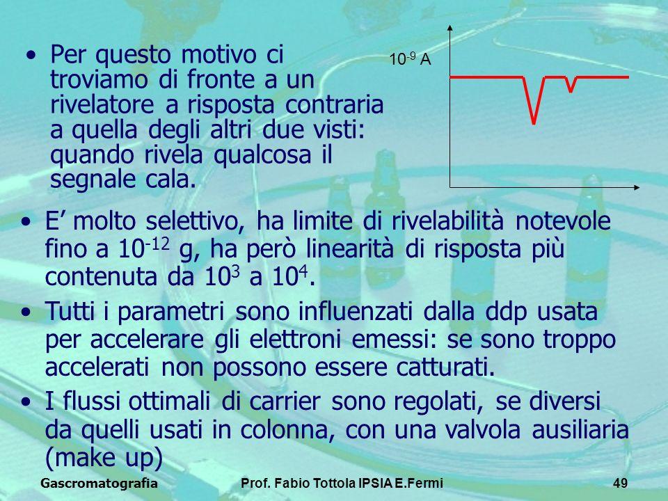 GascromatografiaProf. Fabio Tottola IPSIA E.Fermi49 Per questo motivo ci troviamo di fronte a un rivelatore a risposta contraria a quella degli altri