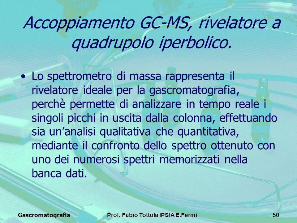 GascromatografiaProf. Fabio Tottola IPSIA E.Fermi50 Lo spettrometro di massa rappresenta il rivelatore ideale per la gascromatografia, perchè permette