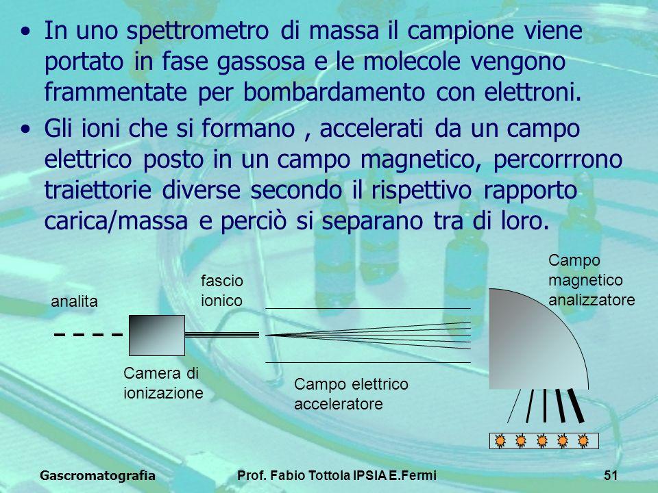 GascromatografiaProf. Fabio Tottola IPSIA E.Fermi51 In uno spettrometro di massa il campione viene portato in fase gassosa e le molecole vengono framm