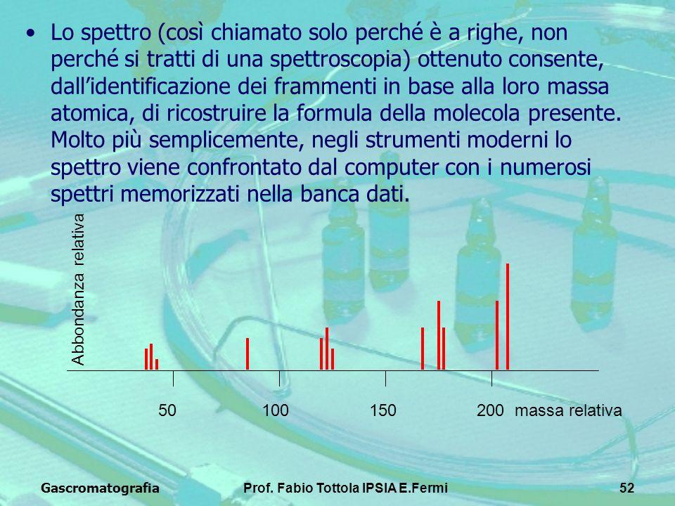 GascromatografiaProf. Fabio Tottola IPSIA E.Fermi52 50 100 150 200 massa relativa Abbondanza relativa Lo spettro (così chiamato solo perché è a righe,