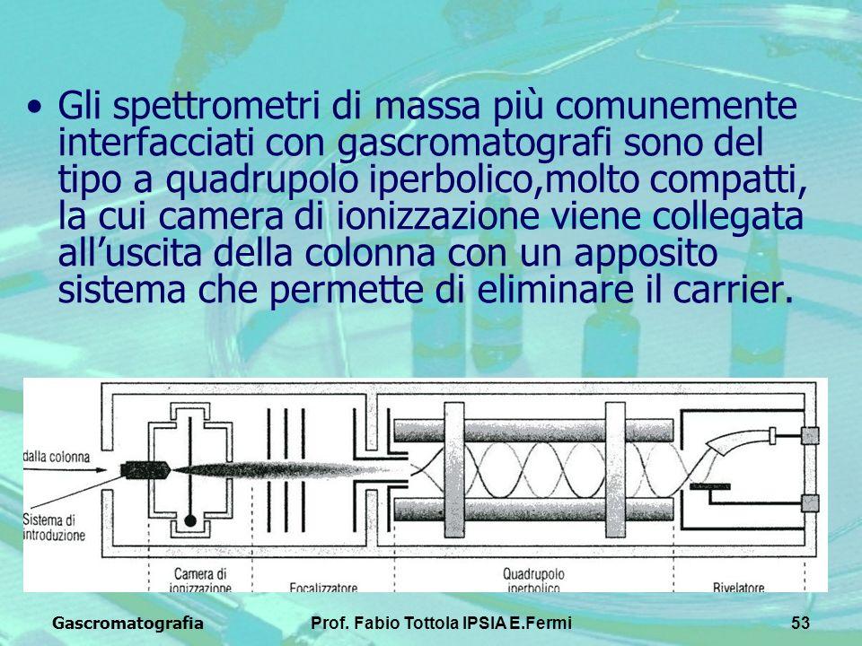 GascromatografiaProf. Fabio Tottola IPSIA E.Fermi53 Gli spettrometri di massa più comunemente interfacciati con gascromatografi sono del tipo a quadru