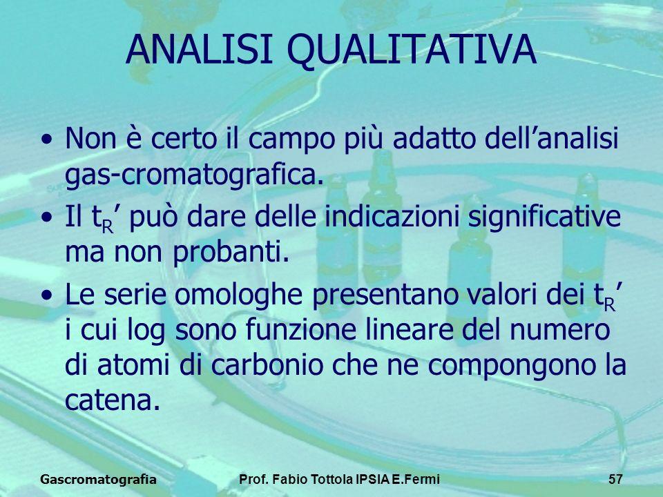 GascromatografiaProf. Fabio Tottola IPSIA E.Fermi57 ANALISI QUALITATIVA Non è certo il campo più adatto dellanalisi gas-cromatografica. Il t R può dar