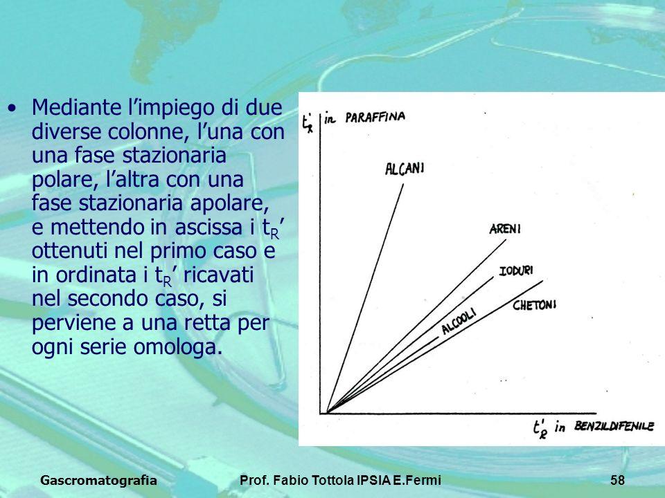GascromatografiaProf. Fabio Tottola IPSIA E.Fermi58 Mediante limpiego di due diverse colonne, luna con una fase stazionaria polare, laltra con una fas