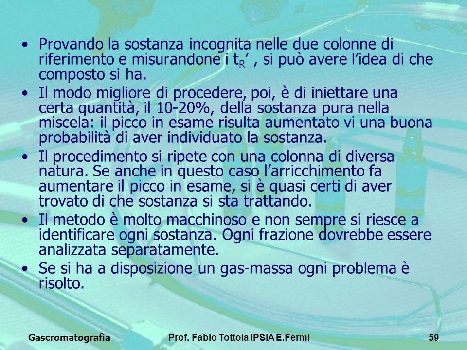 GascromatografiaProf. Fabio Tottola IPSIA E.Fermi59 Provando la sostanza incognita nelle due colonne di riferimento e misurandone i t R, si può avere