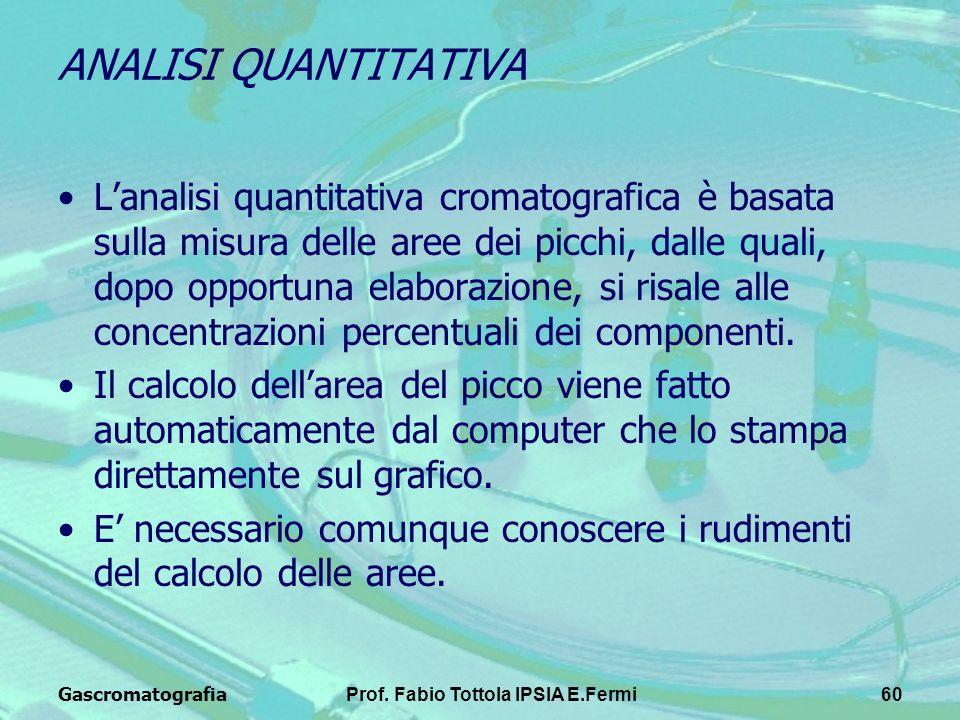 GascromatografiaProf. Fabio Tottola IPSIA E.Fermi60 ANALISI QUANTITATIVA Lanalisi quantitativa cromatografica è basata sulla misura delle aree dei pic