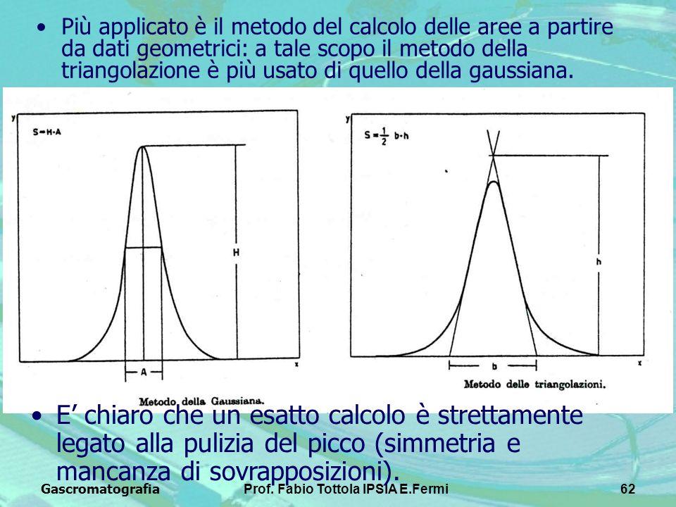 GascromatografiaProf. Fabio Tottola IPSIA E.Fermi62 Più applicato è il metodo del calcolo delle aree a partire da dati geometrici: a tale scopo il met