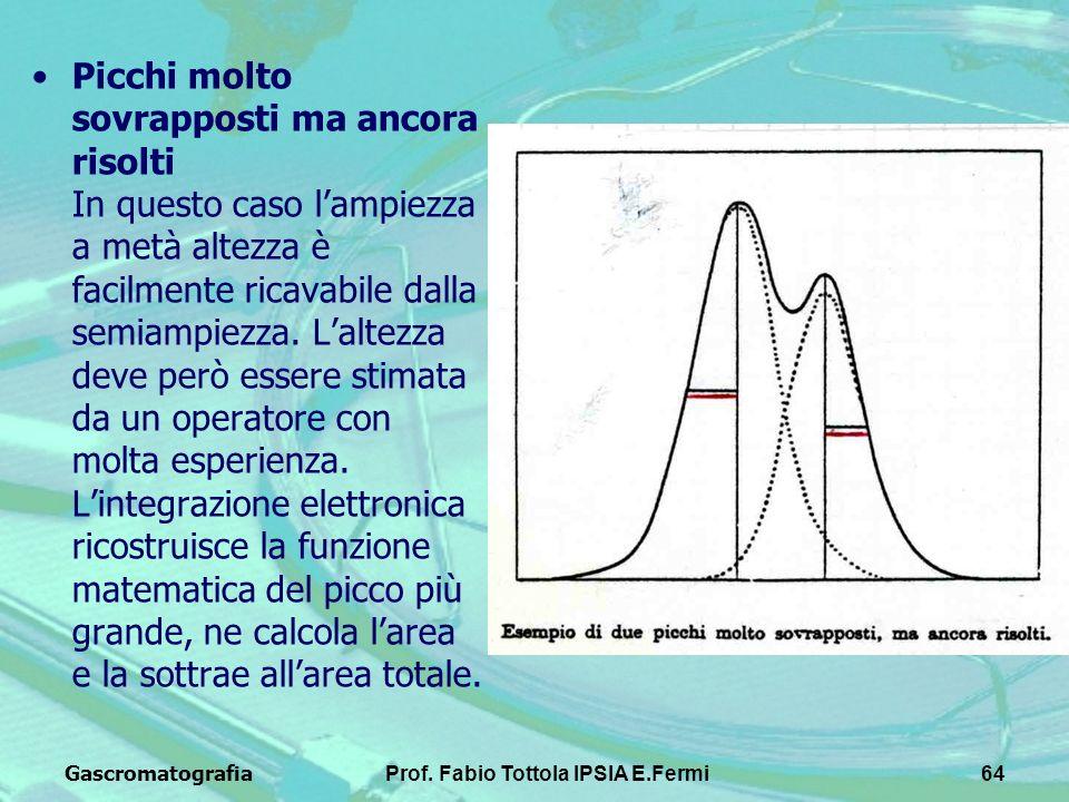 GascromatografiaProf. Fabio Tottola IPSIA E.Fermi64 Picchi molto sovrapposti ma ancora risolti In questo caso lampiezza a metà altezza è facilmente ri