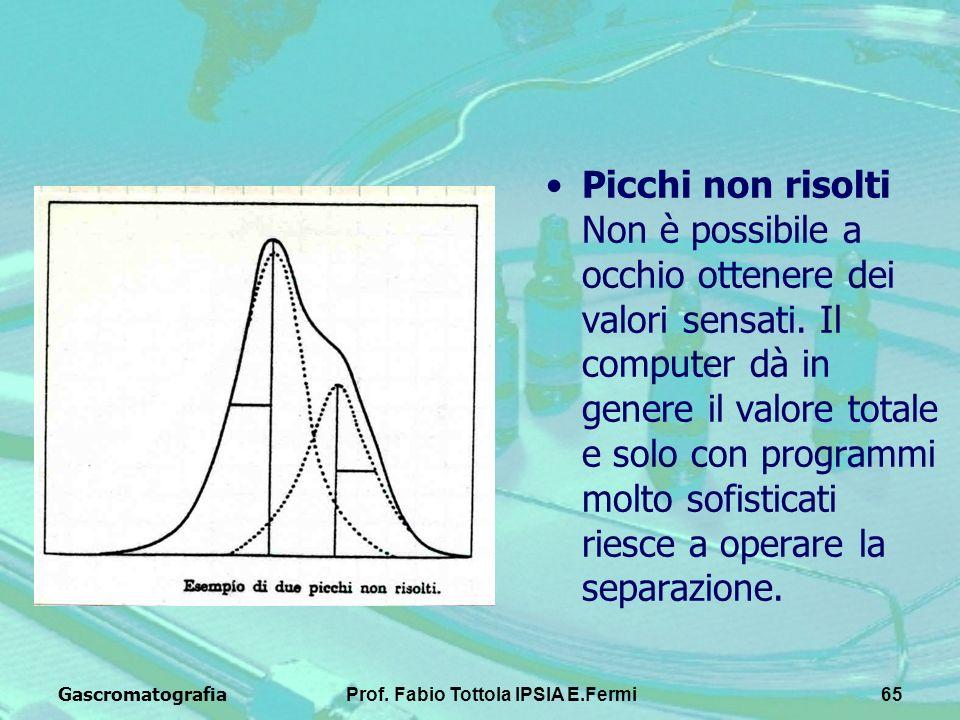 GascromatografiaProf. Fabio Tottola IPSIA E.Fermi65 Picchi non risolti Non è possibile a occhio ottenere dei valori sensati. Il computer dà in genere