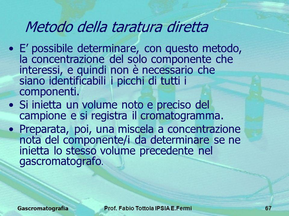 GascromatografiaProf. Fabio Tottola IPSIA E.Fermi67 Metodo della taratura diretta E possibile determinare, con questo metodo, la concentrazione del so