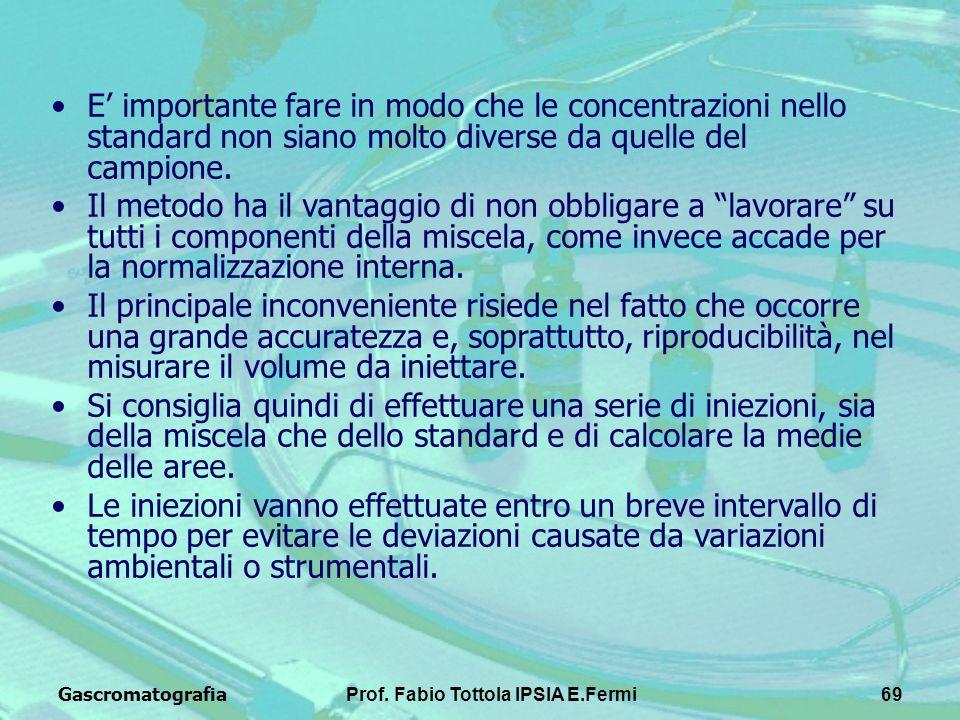 GascromatografiaProf. Fabio Tottola IPSIA E.Fermi69 E importante fare in modo che le concentrazioni nello standard non siano molto diverse da quelle d