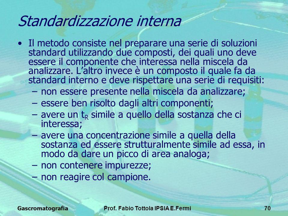 GascromatografiaProf. Fabio Tottola IPSIA E.Fermi70 Standardizzazione interna Il metodo consiste nel preparare una serie di soluzioni standard utilizz