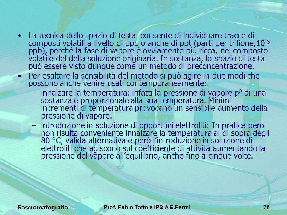 GascromatografiaProf. Fabio Tottola IPSIA E.Fermi76 La tecnica dello spazio di testa consente di individuare tracce di composti volatili a livello di