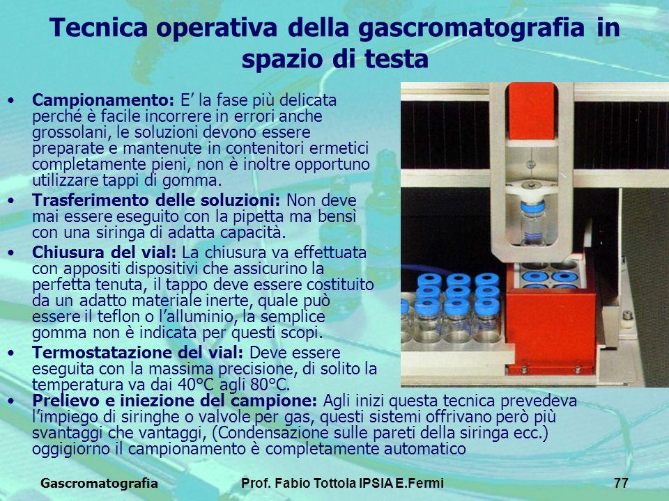 GascromatografiaProf. Fabio Tottola IPSIA E.Fermi77 Tecnica operativa della gascromatografia in spazio di testa Campionamento: E la fase più delicata