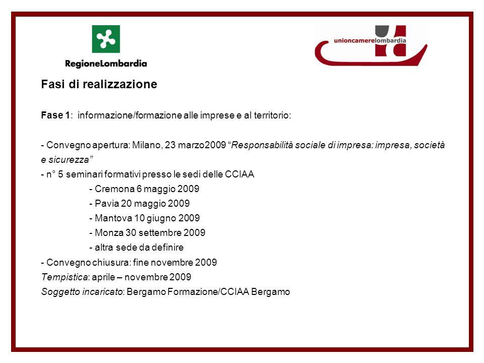 Fasi di realizzazione Fase 1: informazione/formazione alle imprese e al territorio: - Convegno apertura: Milano, 23 marzo2009 Responsabilità sociale d